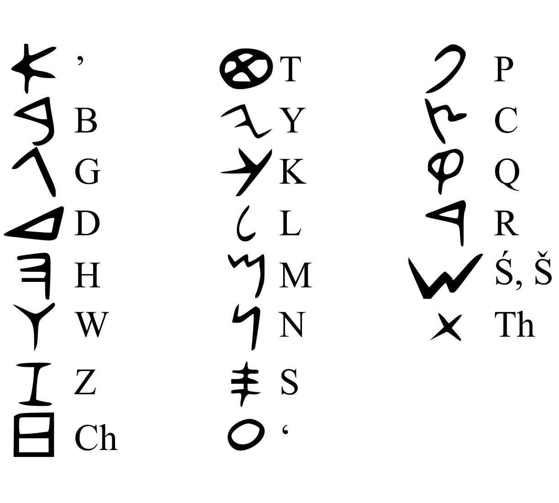 Search Results For Cuneiform Alphabet Calendar