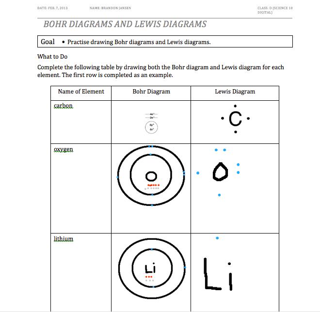Science 10 Digital Bohr Vs Lewis Worksheet