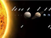 Nama Nama Penemu Planet