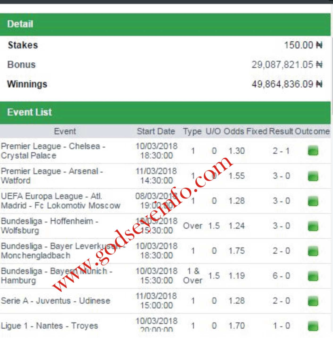 A YOUNG MAN HITS N49,864,836 09 WINING FROM BET9JA - GODS