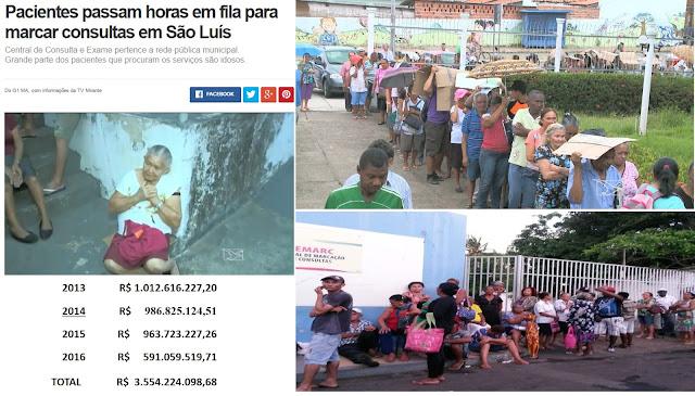 BOMBA 2! Prefeito de São Luís recebeu mais de R$ 3,5 bilhões para a SAÚDE. Onde foram aplicados?