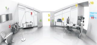 http://www.inc.com/magazine/201411/robin-d-schatz/how-smart-should-your-office-be.html