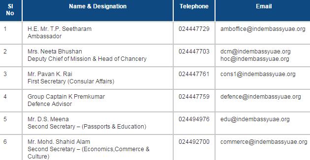 Indian Embassy in Abudhabi Email Address