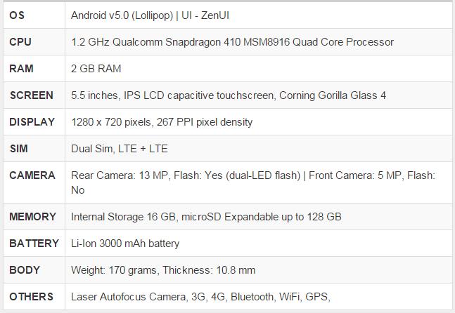 Asus Zenfone 2 Laser ZE550KL spec list