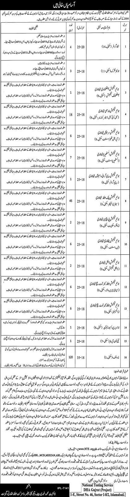 NTS Applications based Jobs District Health Authority Gujarat 31 May 2017