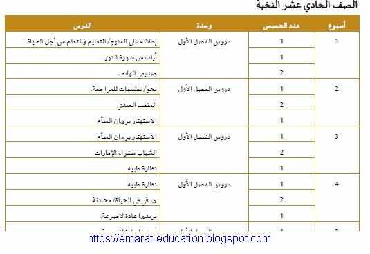 خطة توزيع منهج اللغة العربية للصف الحادى عشر الفصل الاول 2020-2019 - مناهج الامارات[