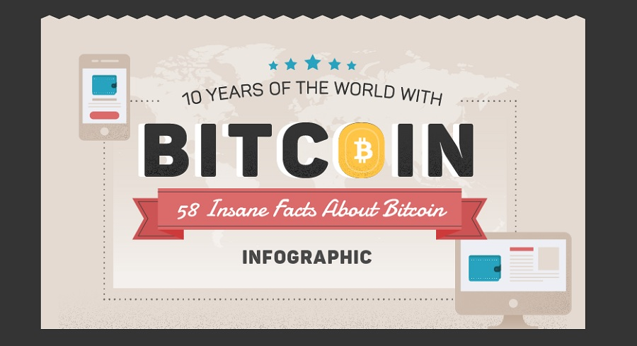 50+ Bitcoin Cryptocurrency Facts and Stats You Never Knew