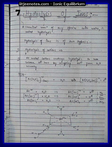 Ionic Equilibrium7