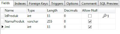 Membuat Grafik dengan Chart.js PHP dan MySQL
