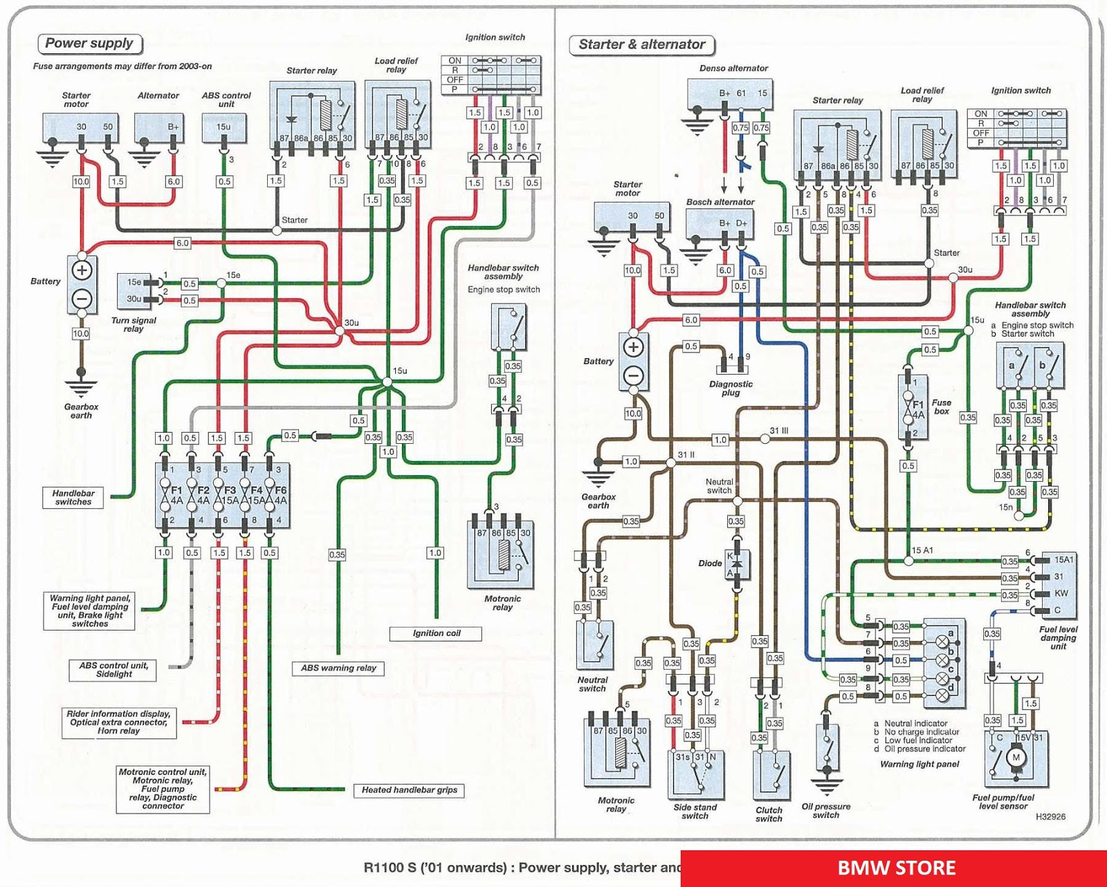 bmw-r1100s-aufkleber-33573234 R Rs Wiring Diagram on