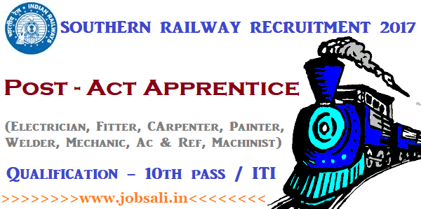 Southern Railway Apprentice jobs, Railway Vacancy, Indian Railway jobs