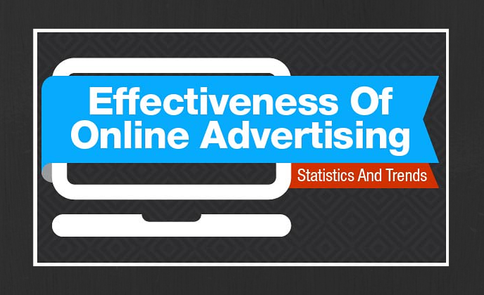 The Numbers Behind Online Advertising - #infographic #internetmarketing