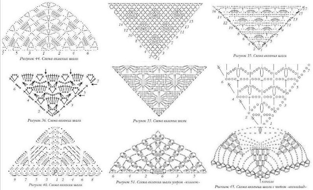 ergahandmade: Crochet Shawl 10 Diagrams