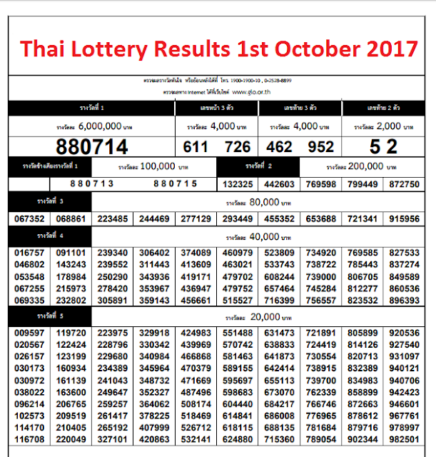 Thailand Lotttery Results Chart 1st October 2017