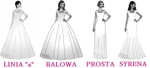 Co suknia ślubna mówi o Tobie?