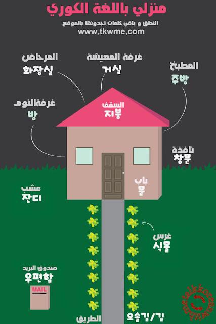 أكثر الكلمات الكورية استخداما - المنزل (집).