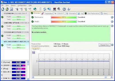Hrad Disk Sentinel v4.10 PRO + Crack