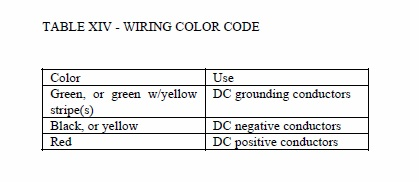 new wire marine boat marine wiring color codes. Black Bedroom Furniture Sets. Home Design Ideas