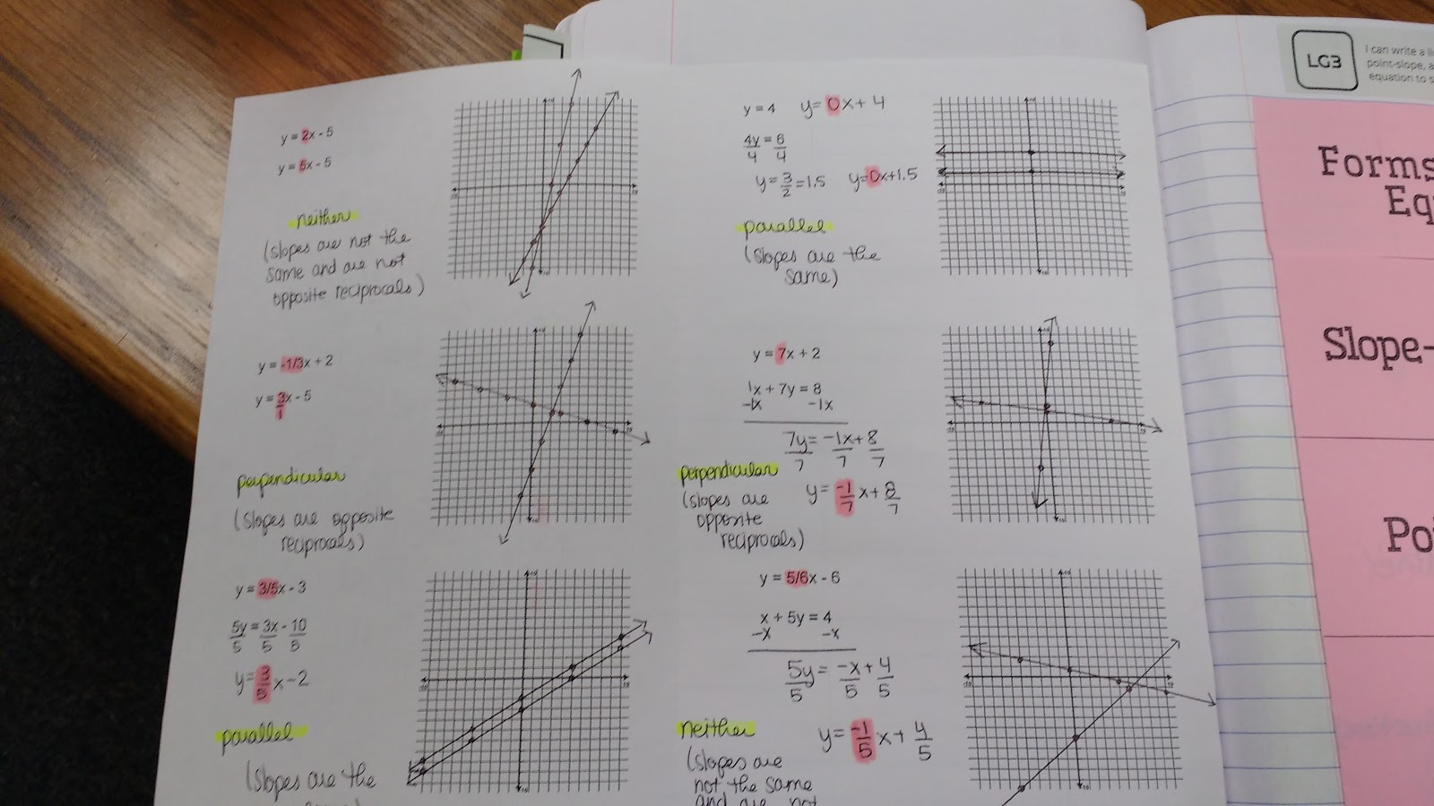 Math = Love: Linear Graphs Interactive Notebook Pages