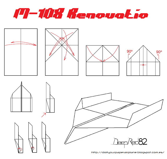 Infografía avión de papel M-108 Renovatio