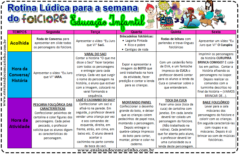 Rotina Ludica Para A Semana Do Folclore Na Educacao Infantil