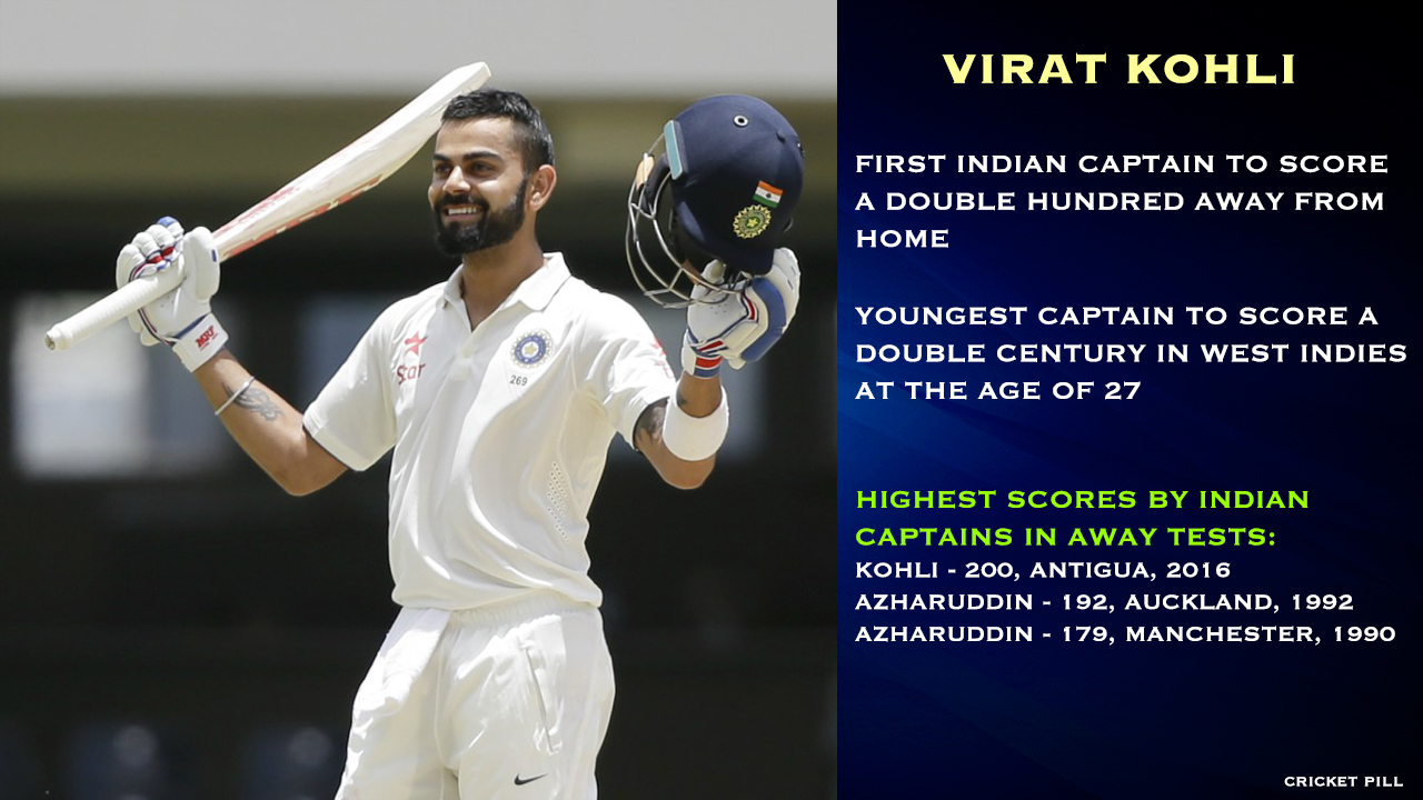 First Indian to score a double century away from home