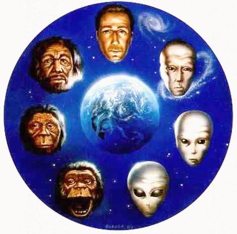 tipologia - Los extraterrestres son humanos del futuro
