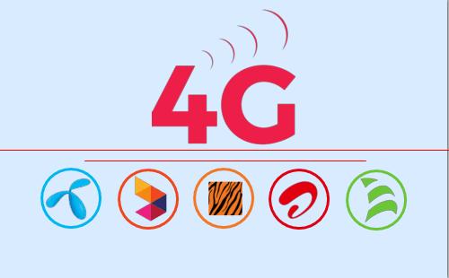 4G SIM Check GP, Banglalink, Robi, Airtel, Teletalk