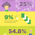 The Future of Marketing on Snapchat Is Video [Infographic]