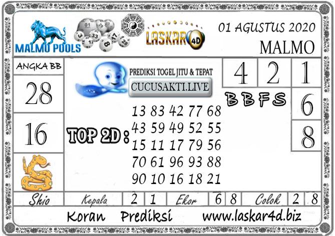 Prediksi Togel MALMO LASKAR4D 01 AGUSTUS 2020