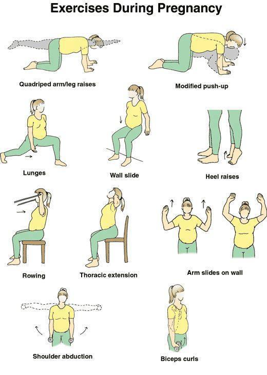 Different Types of Exercises during Pregnancy