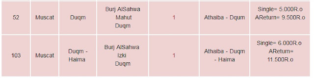 Mwasalat bus timings and routes to Duqm