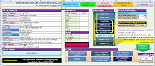 aplikasi excel nilai ijazah kurikulum 2013 sd