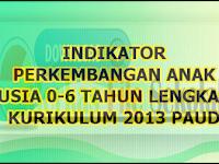 Contoh Indikator PAUD Kurikulum 2013 Terbaru Usia 0-6 Tahun   Berkas File Sekolah