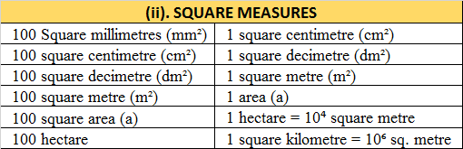 Square-Measures-system