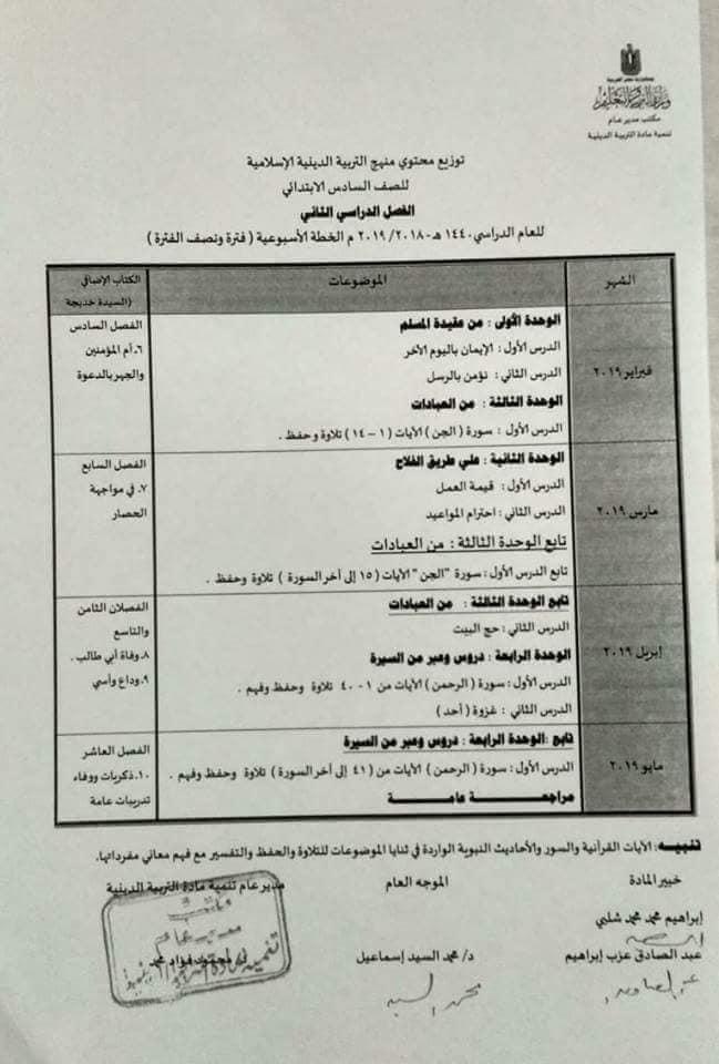 توزيع منهج العربي والدين لصفوف المرحلة الابتدائية ترم ثانى 2019 %25D8%25AA%25D9%2588%25D8%25B2%25D9%258A%25D8%25B9%2B%25D9%2585%25D9%2586%25D8%25A7%25D9%2587%25D8%25AC%2B%25D8%25A7%25D9%2584%25D9%2584%25D8%25BA%25D8%25A9%2B%25D8%25A7%25D9%2584%25D8%25B9%25D8%25B1%25D8%25A8%25D9%258A%25D8%25A9%2B%25D9%2588%25D8%25A7%25D9%2584%25D8%25AA%25D8%25B1%25D8%25A8%25D9%258A%25D8%25A9%2B%25D8%25A7%25D9%2584%25D8%25A5%25D8%25B3%25D9%2584%25D8%25A7%25D9%2585%25D9%258A%25D8%25A9%2B%2B%25289%2529