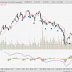 Short US stocks?