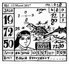Prediksi Jitu Togel Singapura 13/03/2017