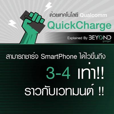 รีวิวขาย แบตสำรอง Power Bank Aukey รุ่น Quick Charge 2