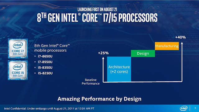 8th Generation Intel Core Processors