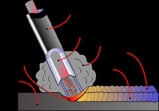 gambar belajar las listrik