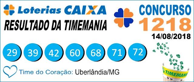 Resultado da Timemania concurso 1218 de 14/08/2018 (Imagem: Informe Notícias)