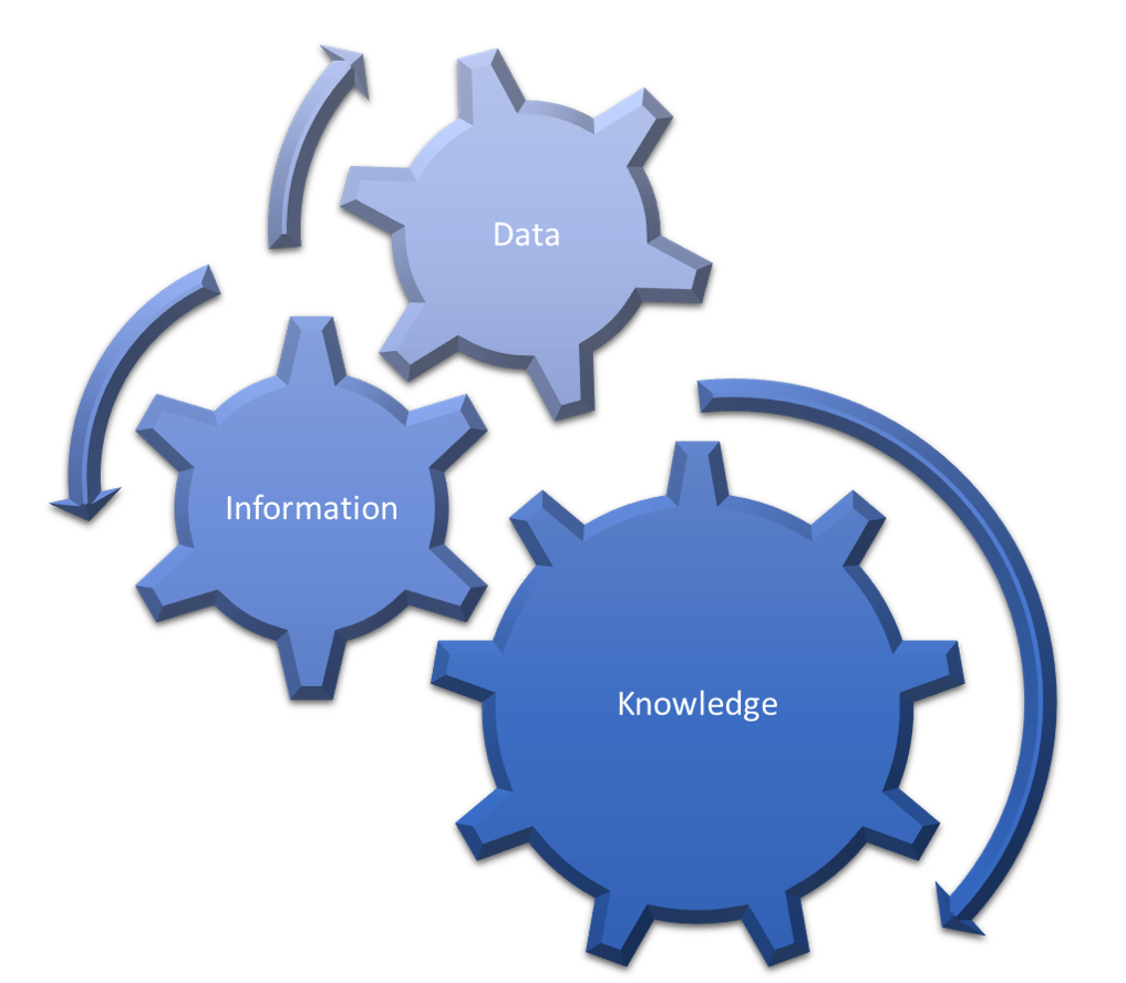 from data to information Carfax receives data from more than 100,000 different sources including every us and canadian some insurance companies report total loss information to carfax.