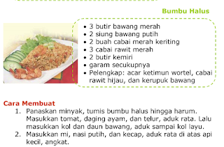 Download Aneka Resep Nasi Goreng PDF