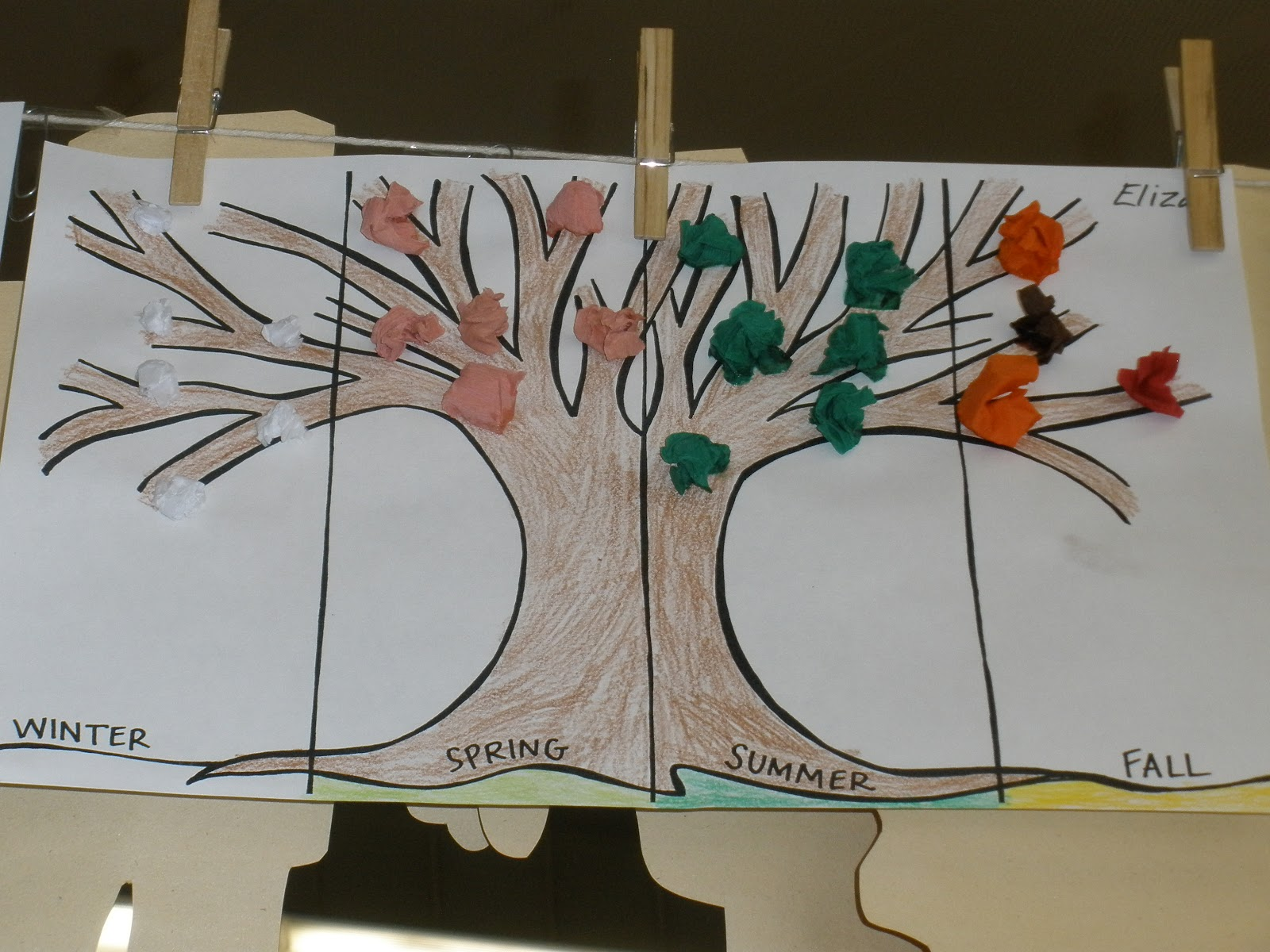 The Art Of Teaching A Kindergarten Blog Seasons Tree