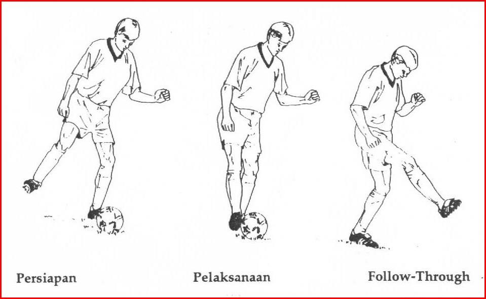 Teknik Teknik Dalam Permainan Sepakbola Teknik Passing Dengan Kaki Bagian Dalam