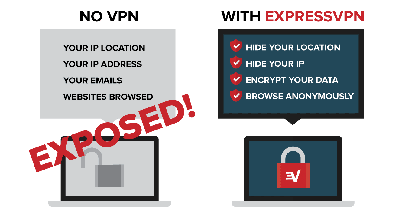ExpressVPN Review | 2018