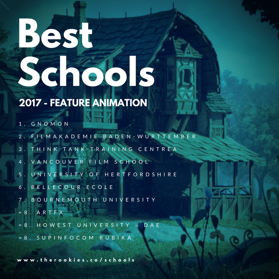 The Rookies Announce 2017 Rankings For Best Creative Media Schools