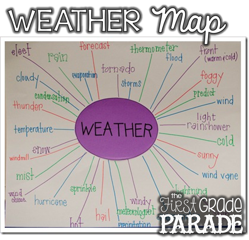 All About The Weather Activities Ideas Freebies