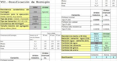 Excel para dosificar hormigones